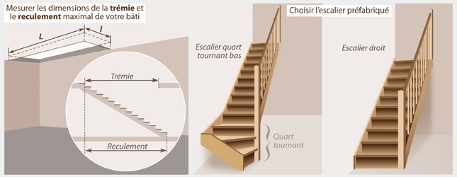 poser un escalier en bois ooreka. Black Bedroom Furniture Sets. Home Design Ideas