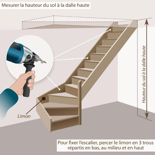 poser un escalier en bois ooreka. Black Bedroom Furniture Sets. Home Design Ideas