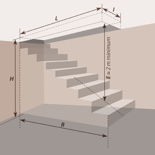 Comment construire un escalier cheap comment construire for Construire un escalier droit