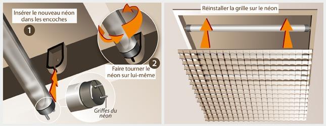 Comment changer un n on for Changer une douille de lampe