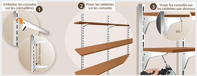 poser des tag res dans un placard ooreka. Black Bedroom Furniture Sets. Home Design Ideas