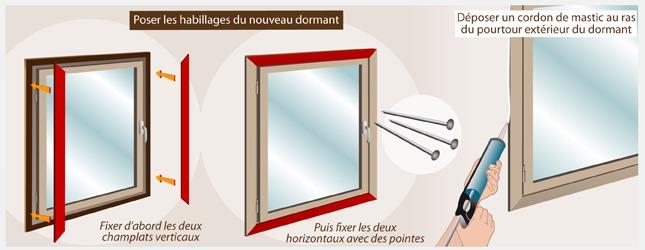 ment changer une fenêtre
