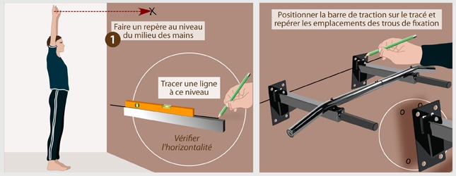 Comment fixer une barre de traction murale
