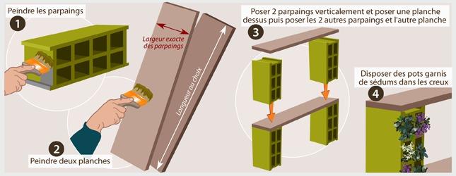 Deco parpaing great castorama parpaing mulhouse simple for Jardinage pau