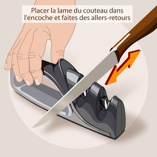 Comment aiguiser un couteau ooreka for Aiguiser couteau cuisine