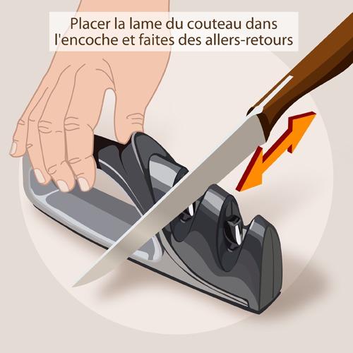 Option 3 : affûtez un couteau avec un aiguiseur