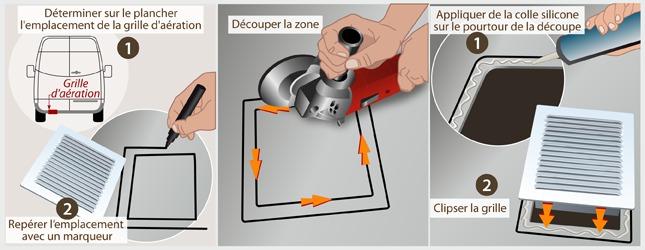 Astuce pour amenager un fourgon qui permettent de crer un espace de rangement tout en laissant - Installer une grille d aeration dans un mur ...