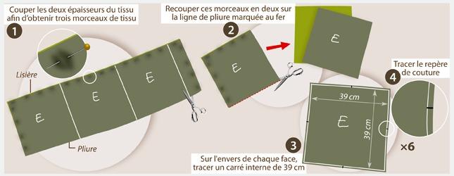 4 Coupez Le Tissu