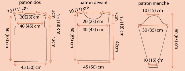 comprendre explications tricot