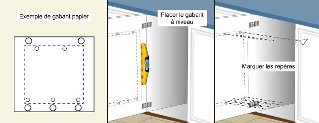 Préparez les trous pour fixer votre poubelle de porte