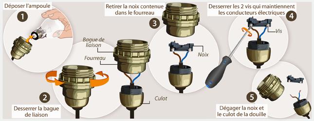 Comment De Ooreka Changer Une Douille Lampe TKc5u3lF1J