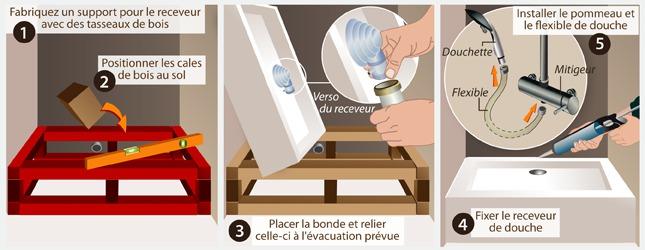 receveur de douche en bois receveur de douche en bois with receveur de douche en bois cheap. Black Bedroom Furniture Sets. Home Design Ideas