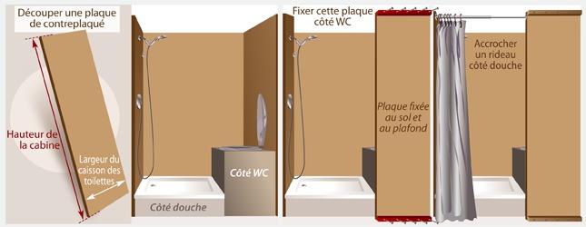 cabine de douche petite taille fabulous agencement salle. Black Bedroom Furniture Sets. Home Design Ideas