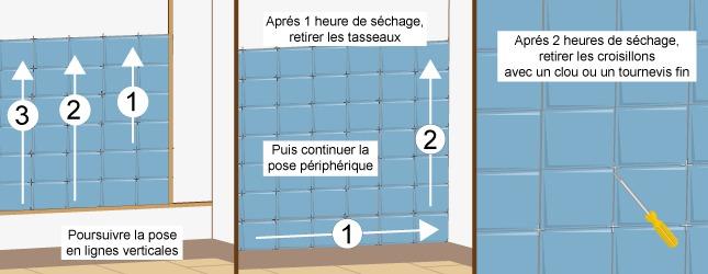 Reussir La Pose Du Carrelage De Salle De Bains Mural Ooreka