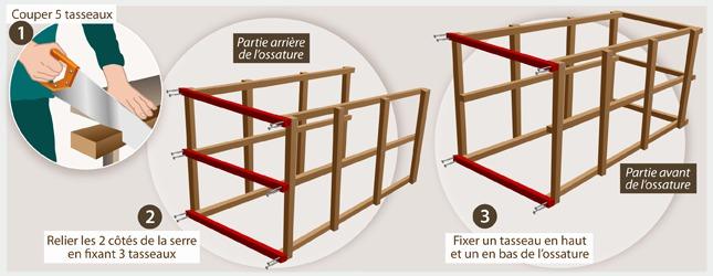 comment fabriquer une serre tomates ooreka. Black Bedroom Furniture Sets. Home Design Ideas