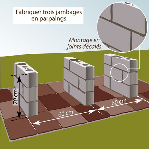 Best installez les jambages de support du barbecue with for Plan barbecue en beton cellulaire