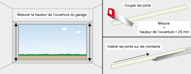 R ussir le montage d 39 une porte sectionnelle plafond ooreka - Dimension d une porte de garage ...