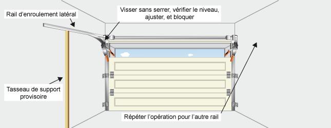 R ussir le montage d 39 une porte sectionnelle plafond ooreka - Montage d une porte de garage sectionnelle ...