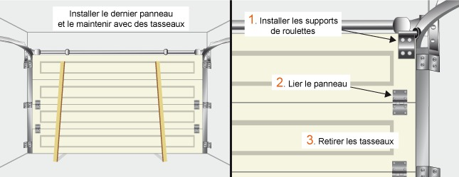 R ussir le montage d 39 une porte sectionnelle plafond ooreka - Montage porte de garage sectionnelle ...