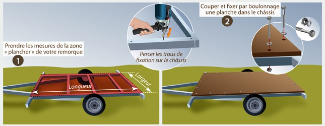 fabriquer une remorque ooreka. Black Bedroom Furniture Sets. Home Design Ideas