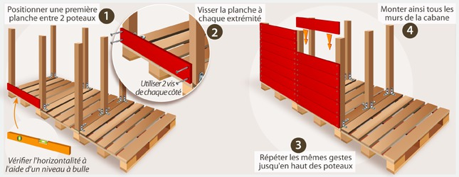 construire une cabane avec des palettes ooreka. Black Bedroom Furniture Sets. Home Design Ideas