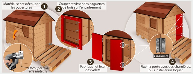 Construire une cabane avec des palettes ooreka - Porte cabane bois ...