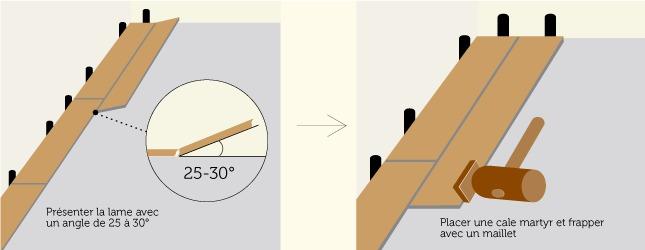 comment poser un sol stratifi ooreka. Black Bedroom Furniture Sets. Home Design Ideas