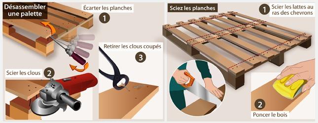 fabriquer un sapin de noel en bois latest sapin de noel en bois fabriquer obasinc com avec. Black Bedroom Furniture Sets. Home Design Ideas
