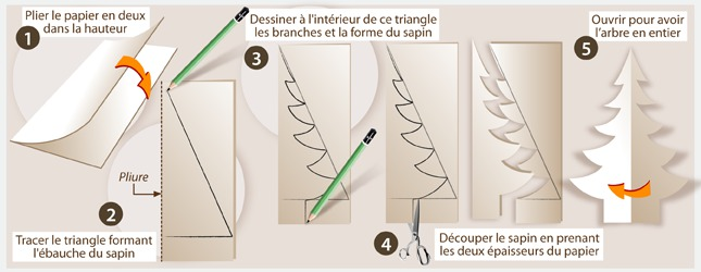 sapin de noel en carton sdcbis with sapin de noel en. Black Bedroom Furniture Sets. Home Design Ideas