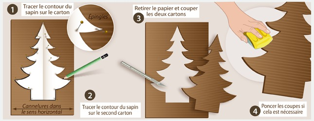 sapin de noel en carton fabulous diy nol sapin de nol en papier super simple with sapin de noel. Black Bedroom Furniture Sets. Home Design Ideas