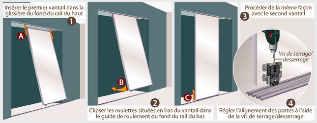 comment poser des portes de placard coulissantes ooreka