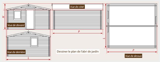 Comment construire un abri de jardin - Ooreka