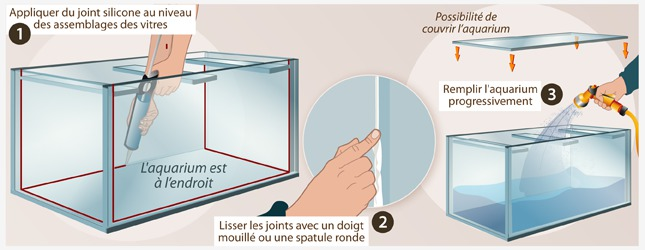 comment fabriquer un aquarium ooreka. Black Bedroom Furniture Sets. Home Design Ideas