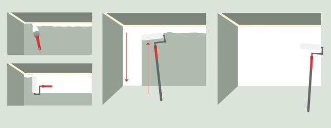 comment peindre avec une perche ooreka. Black Bedroom Furniture Sets. Home Design Ideas