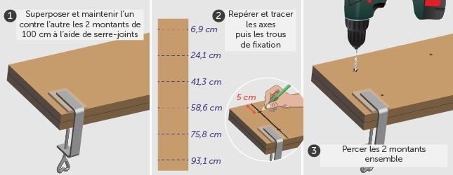 Comment fabriquer une tag re en bois ooreka - Comment faire une etagere en bois ...