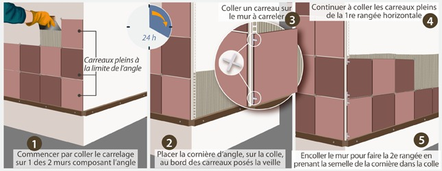 Carreler les angles rentrants et sortants ooreka for Pose carrelage mural angle