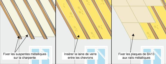 Réaliser Lisolation Dun Plafond De Garage Ooreka