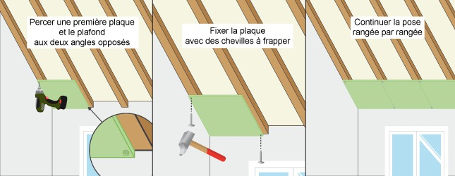 R aliser l 39 isolation d 39 un plafond de garage ooreka for Isolation toit garage styrodur