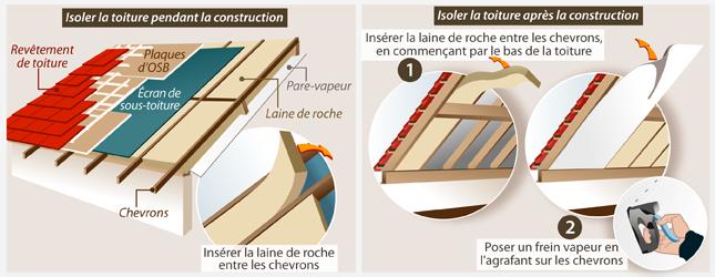 Comment isoler un abri de jardin en bois ? Ooreka