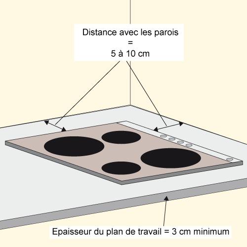 installer une plaque induction ooreka. Black Bedroom Furniture Sets. Home Design Ideas