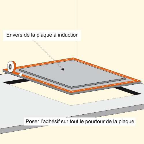check-out 2c2cc a93c2 Installer une plaque à induction - Ooreka