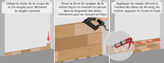 comment poser du parquet au mur ooreka. Black Bedroom Furniture Sets. Home Design Ideas