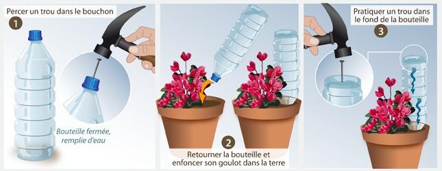 Solution 1 : Installez un goutte-à-goutte de fortune, juste avec une bouteille