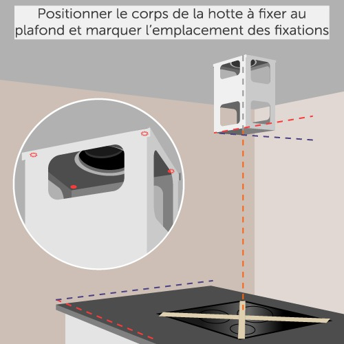 Comment Installer Une Hotte îlot Ooreka
