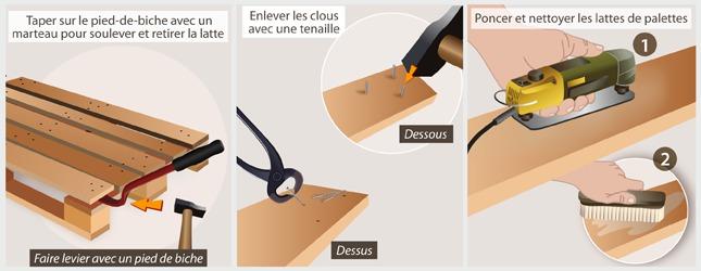 Comment fabriquer un brise vue en palette ooreka for Brise vue en palette