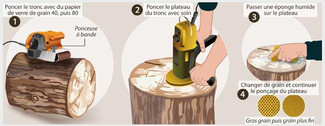 fabriquer une table de chevet en tronc d 39 arbre ooreka. Black Bedroom Furniture Sets. Home Design Ideas