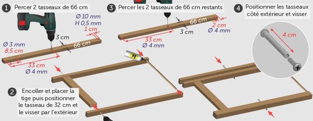 Comment fabriquer une table pliante ooreka - Fabriquer table pliante murale ...
