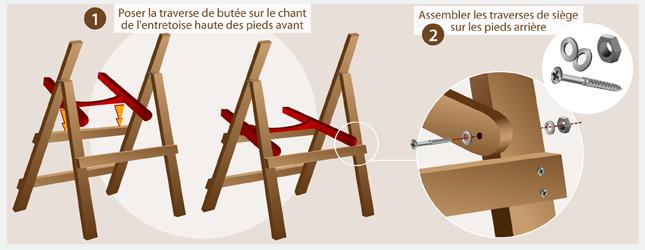 Comment fabriquer une chaise pliante ? Ooreka