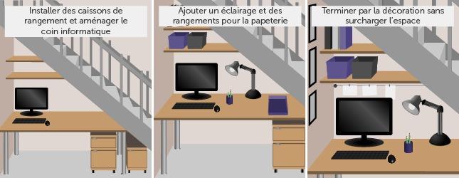 am nager un bureau sous un escalier ooreka. Black Bedroom Furniture Sets. Home Design Ideas