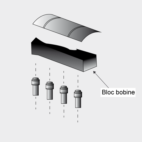 comment changer une bobine d 39 allumage moteur ooreka. Black Bedroom Furniture Sets. Home Design Ideas